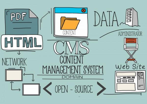 CMS(コンテンツマネジメントシステム)