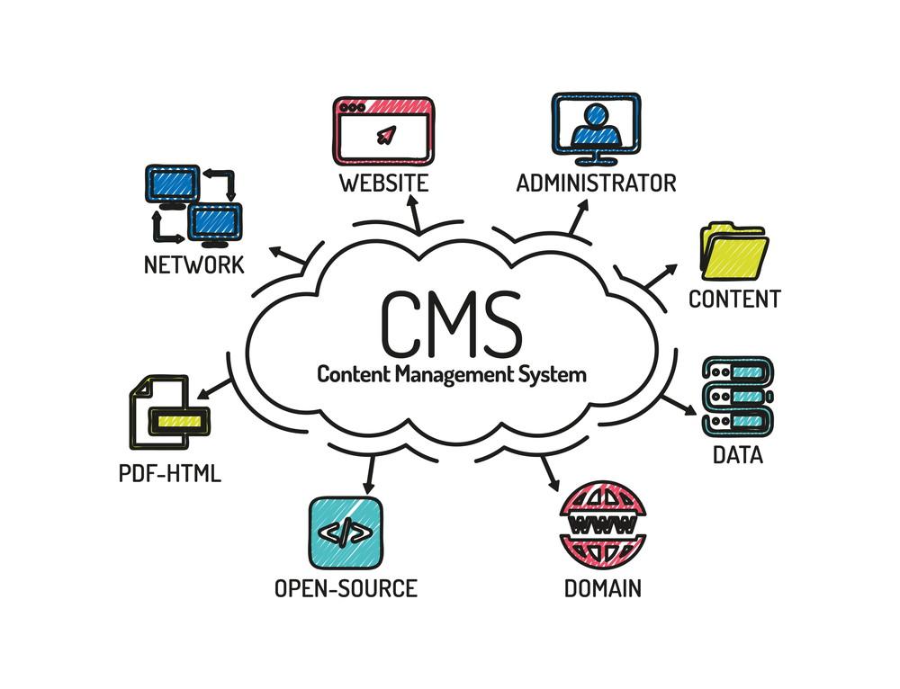 おすすめCMSは全部で4種類