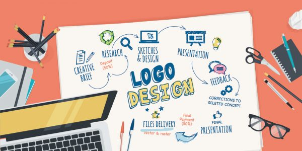 独学でグラフィックデザインを勉強する方法